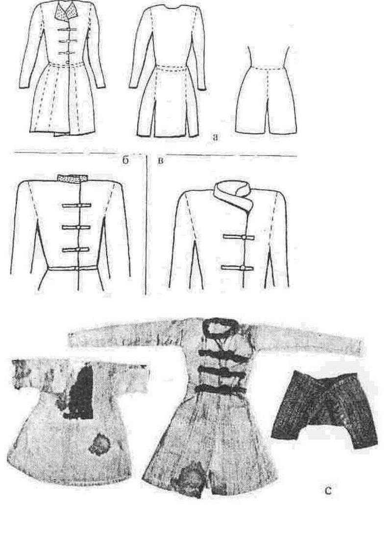 Русского костюма выкройки